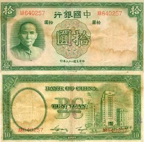 Bikin.web.id/info-terbaru/uang-kuno-sebagai-investasi-barang-langka